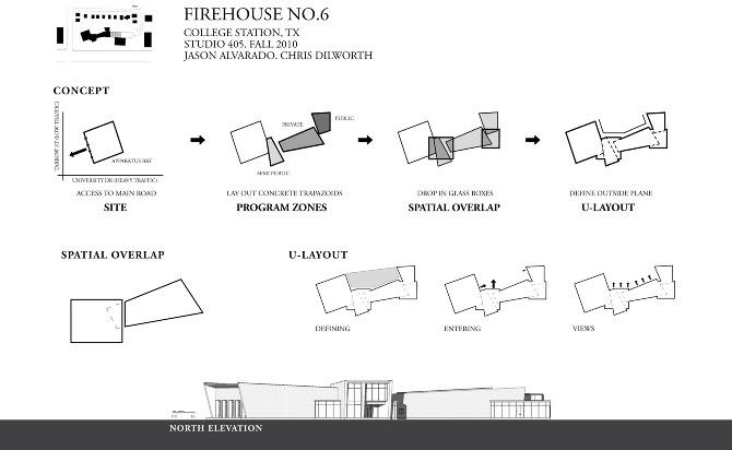 Fire Station - Jason Nicholas on ambulance design plan, firehouse floor plans dimensions, firehouse interior design,